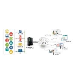 设备远程维护与升级系统