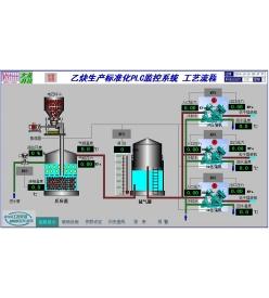 乙炔生产安全联锁